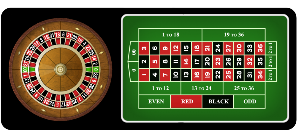 Roulette Rules 66673