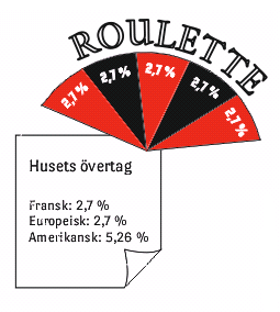 Roulette odds 22920