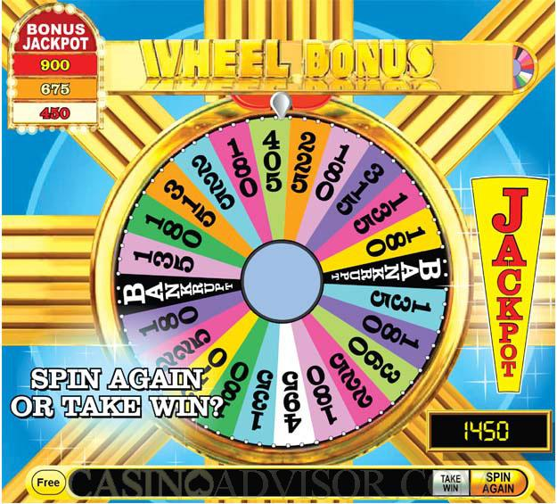 Wheel of fortune 57119