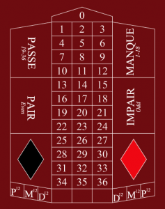 Roulette odds 92398